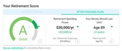 Example retirement readiness score