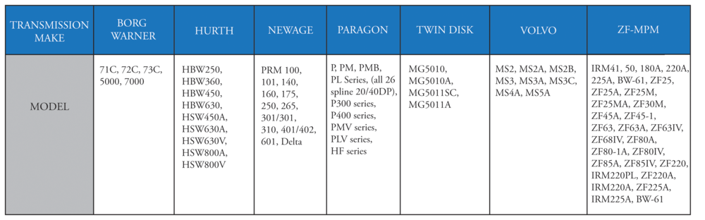 Engine Model Table.png