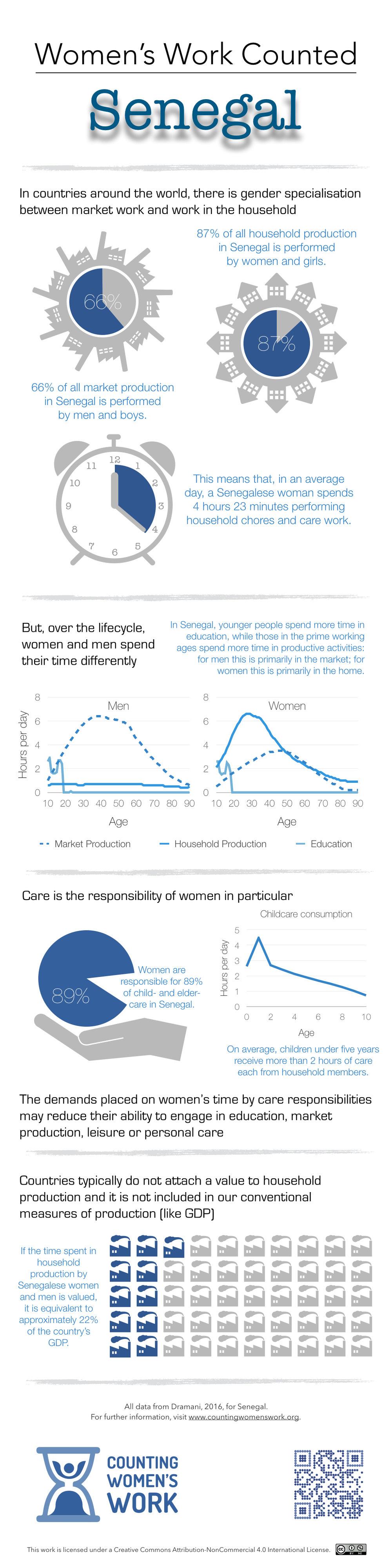 2016-05-24 SN Infographic.001.jpeg
