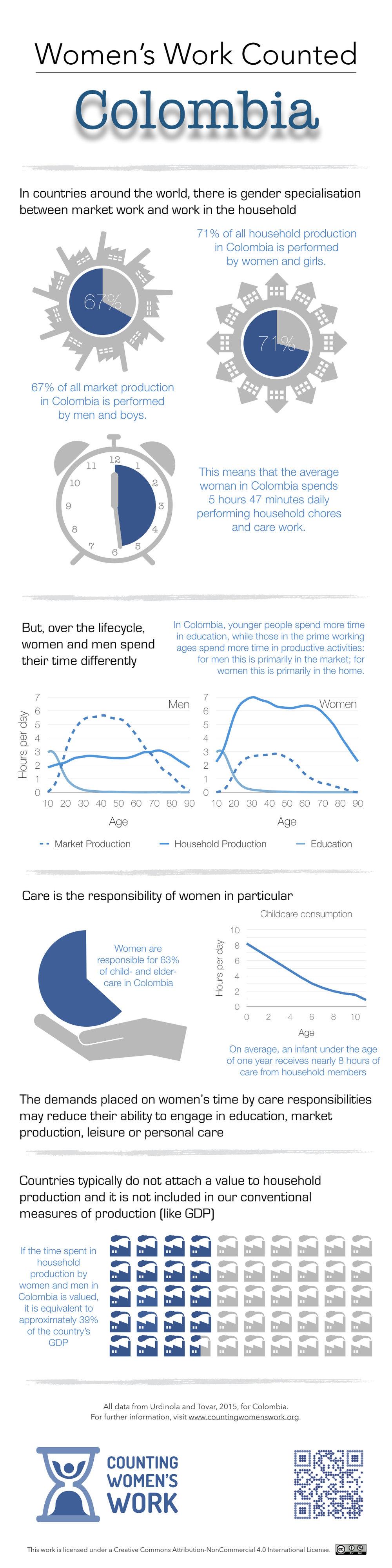2018-10-09 CO Infographic.001.jpeg