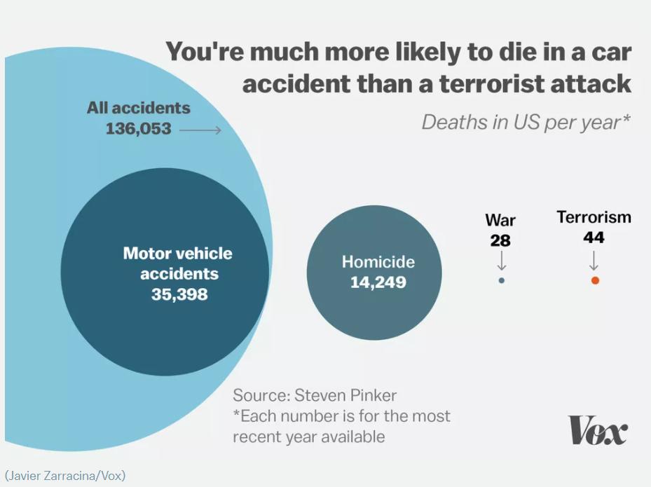 https://www.vox.com/2016/8/16/12486586/2016-worst-year-ever-violence-trump-terrorism