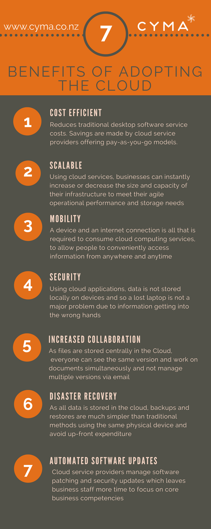 op Benefits To Adopting Cloud.png