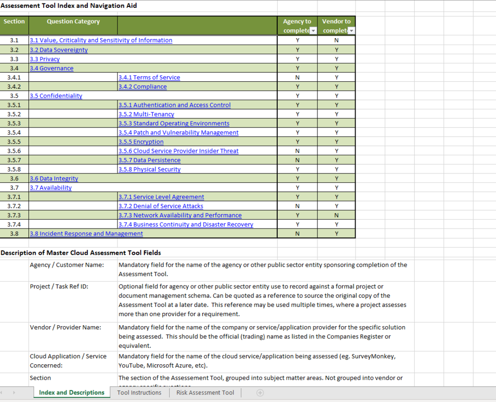 NZ Government Assessment Tool