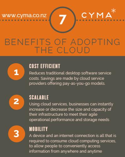 Cloud Adoption Benefits