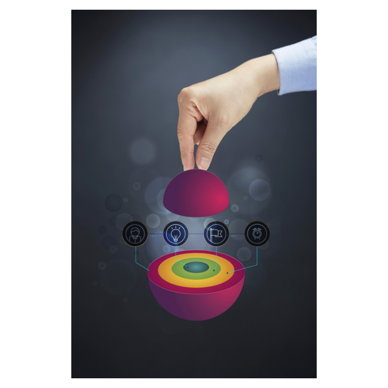 Providing augmentation to teams can provide exceptional value to organisations
