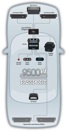 9500ci-install1.jpg