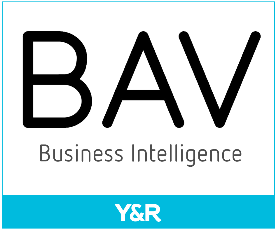 BAV Business Intelligence