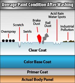 clay-graphic-wash.jpg