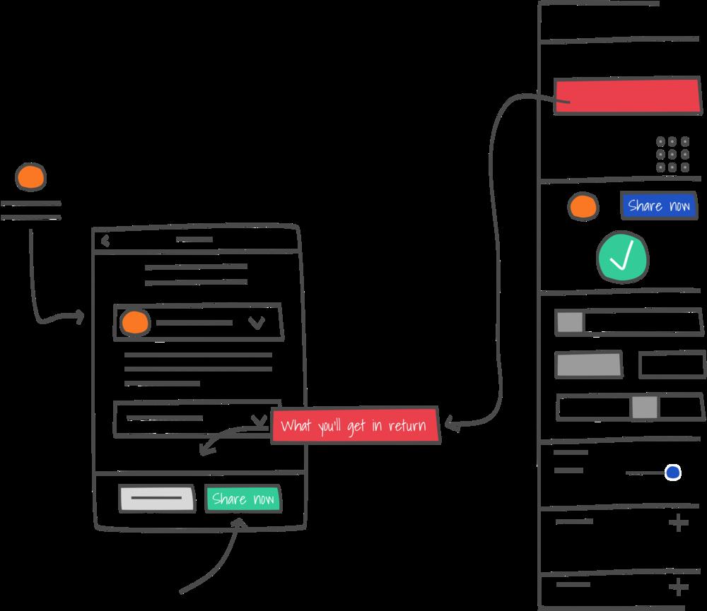Data Trust Design System