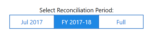 Reconciliation of whole financial year in one click