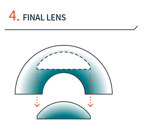 Lens-Forming-Process_4.png