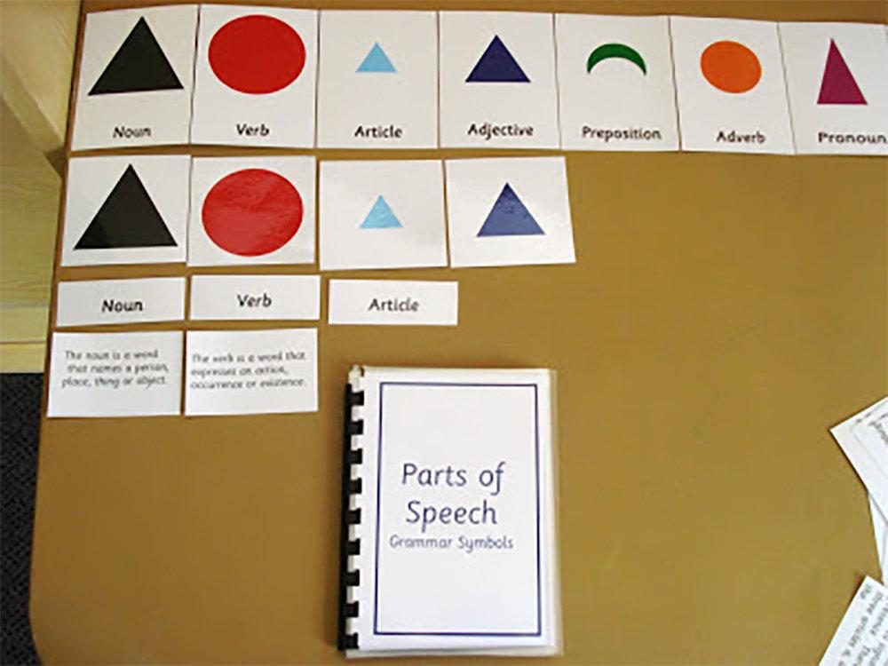 Montessori.Grammar Symbols.Parts of Speech Book.booklet card material.jpg