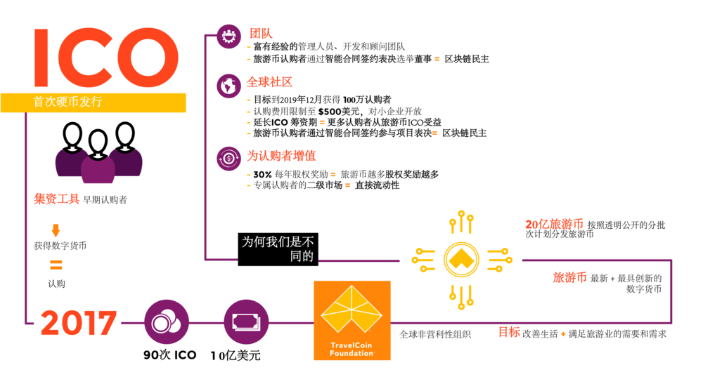 Final- ICO-INFOGRAPHIC-MANDARIN.png