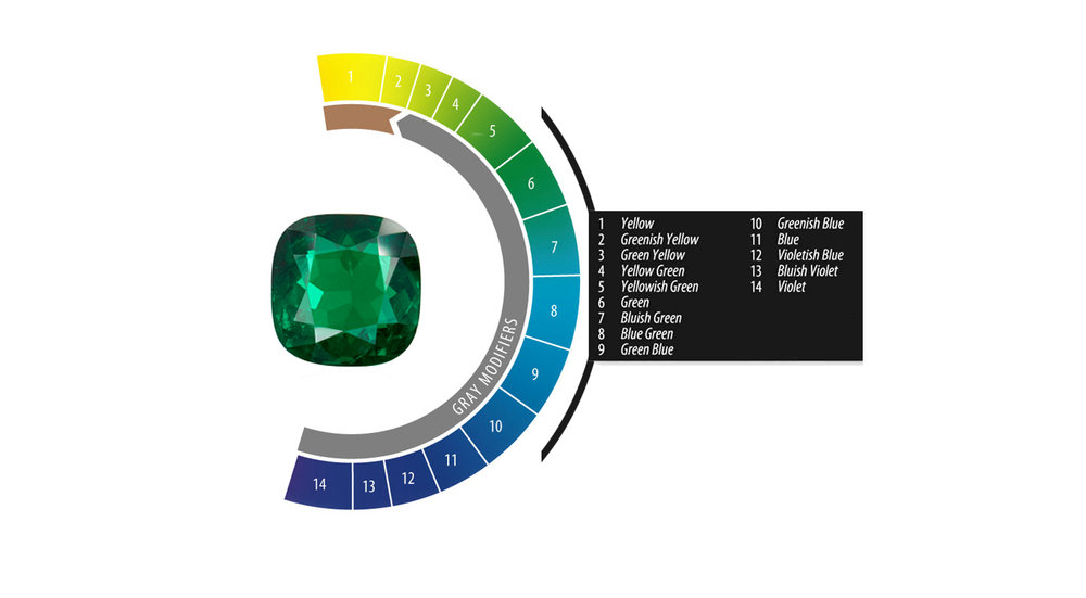 Emerald Color Circle_Half.jpg