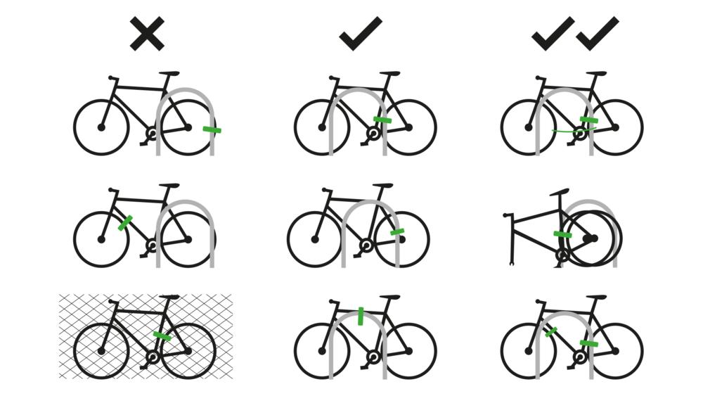 Beispiele, wie du dein Fahrrad richtig abschließt und wie nicht.