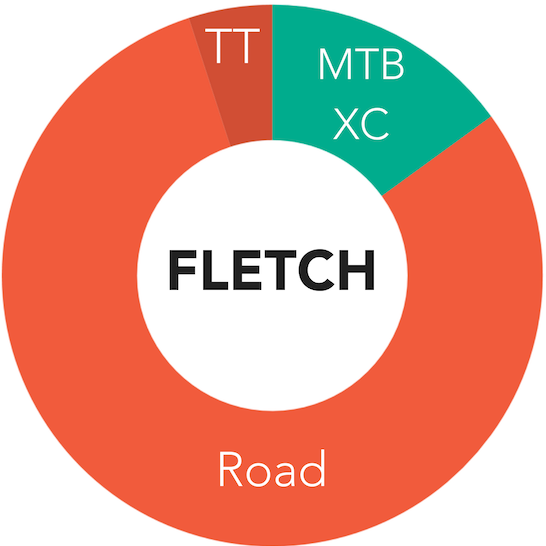 FLETCH.png