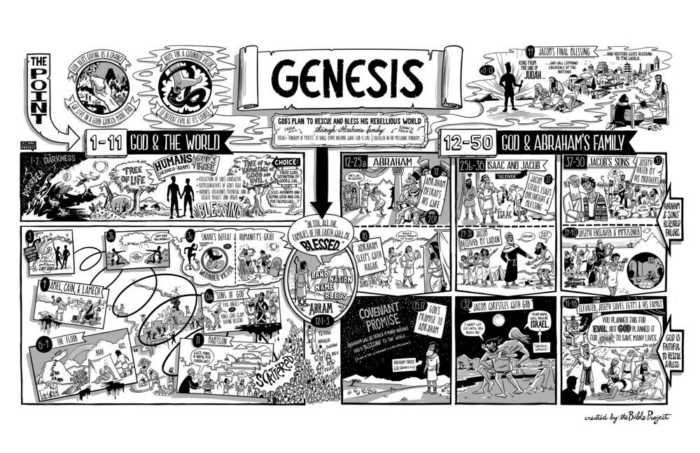 01-02 Genesis_FNL.jpg