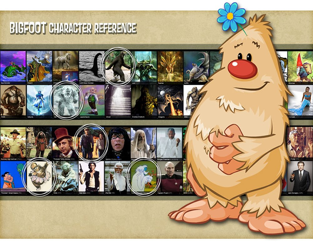 "The master character Berg is based on Bigfoots, Yetis, and Abominable Snowmen, with character traits of Lenny from Of Mice and Men, the dancing hippos from Fantasia, and a Looney Tunes character (""I will name him George...""). His power is the ability to freeze the game board and make it icy."
