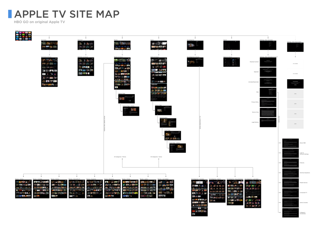 """""""As-built"""" site map"""