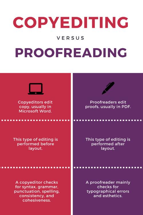 CE versus PF.png