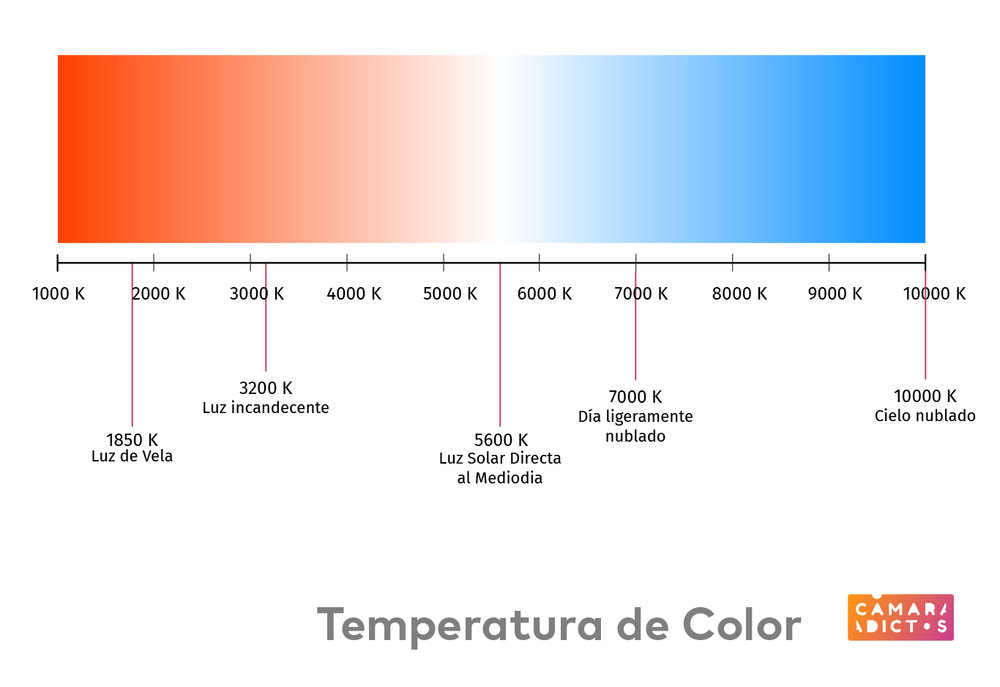 Escala temperatura-01.jpg