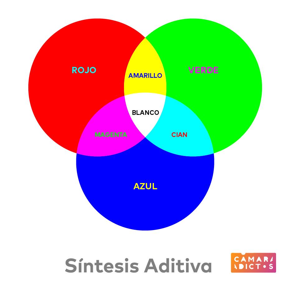 Sintesis aditiva-02.jpg