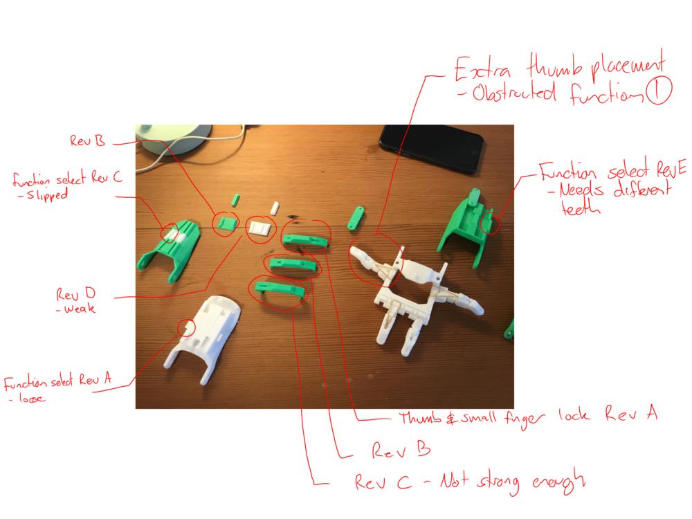 Iterations of individual parts