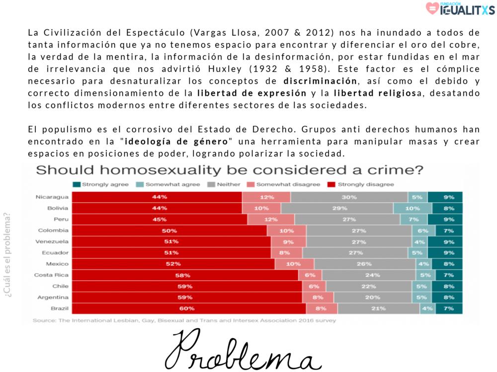 Herman-Duarte-Libro-Fundacion-Igualitxs-Vargas-Llosa-Huxley-Civilización-del-espectáculo-ideología-de-genero-lgbti-criminalización-libertad-expresion-sexualidad-disriminacion