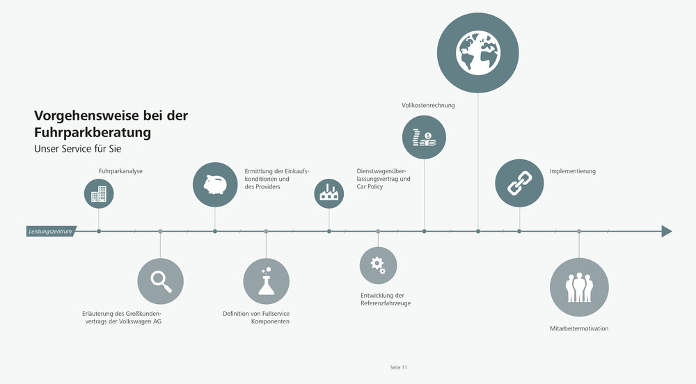 WIEST-Grosskunden-Broschüre.jpg