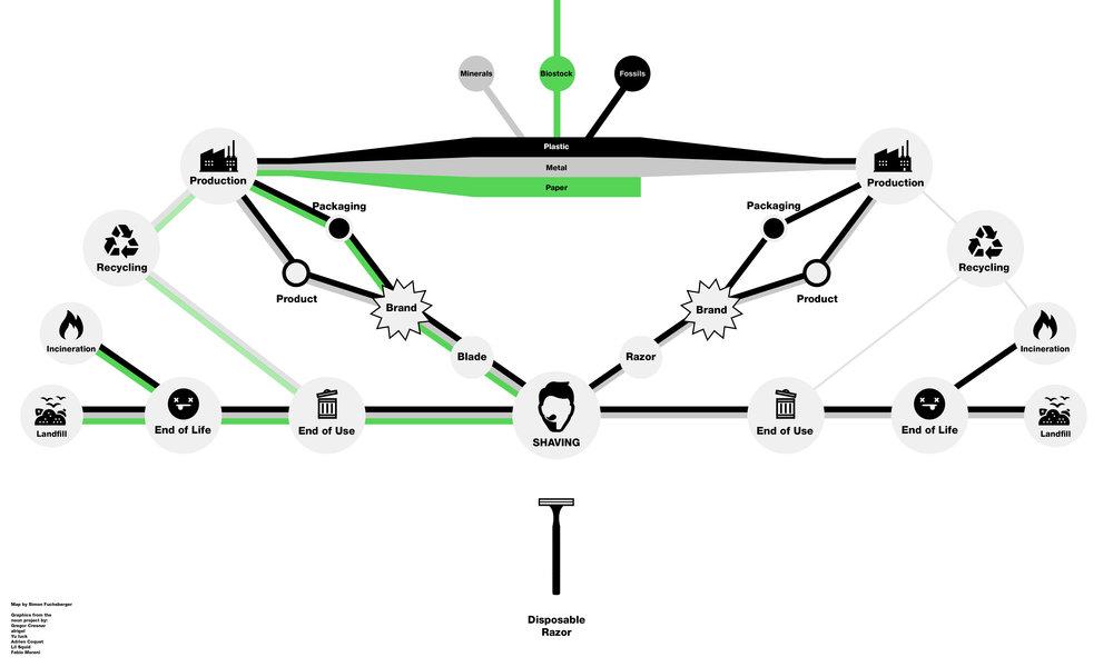 System_Map_Shaving2.jpg
