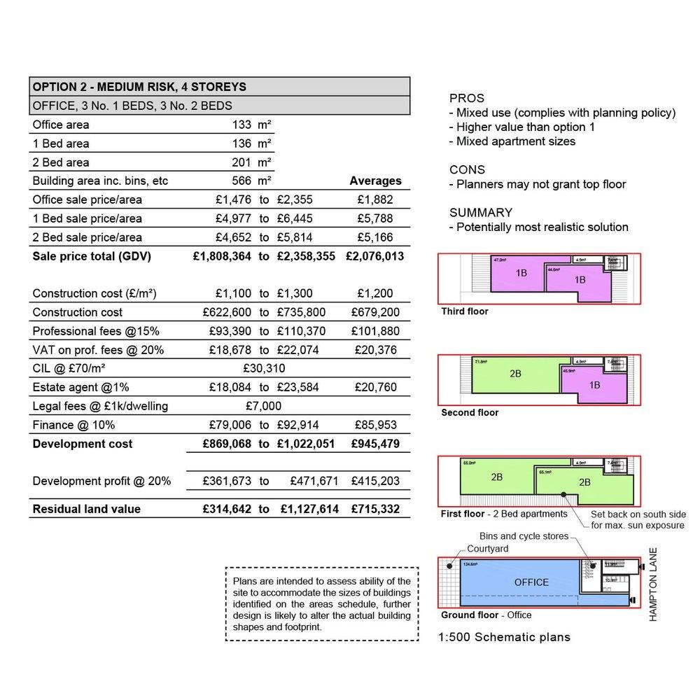 Feasibility Assessment