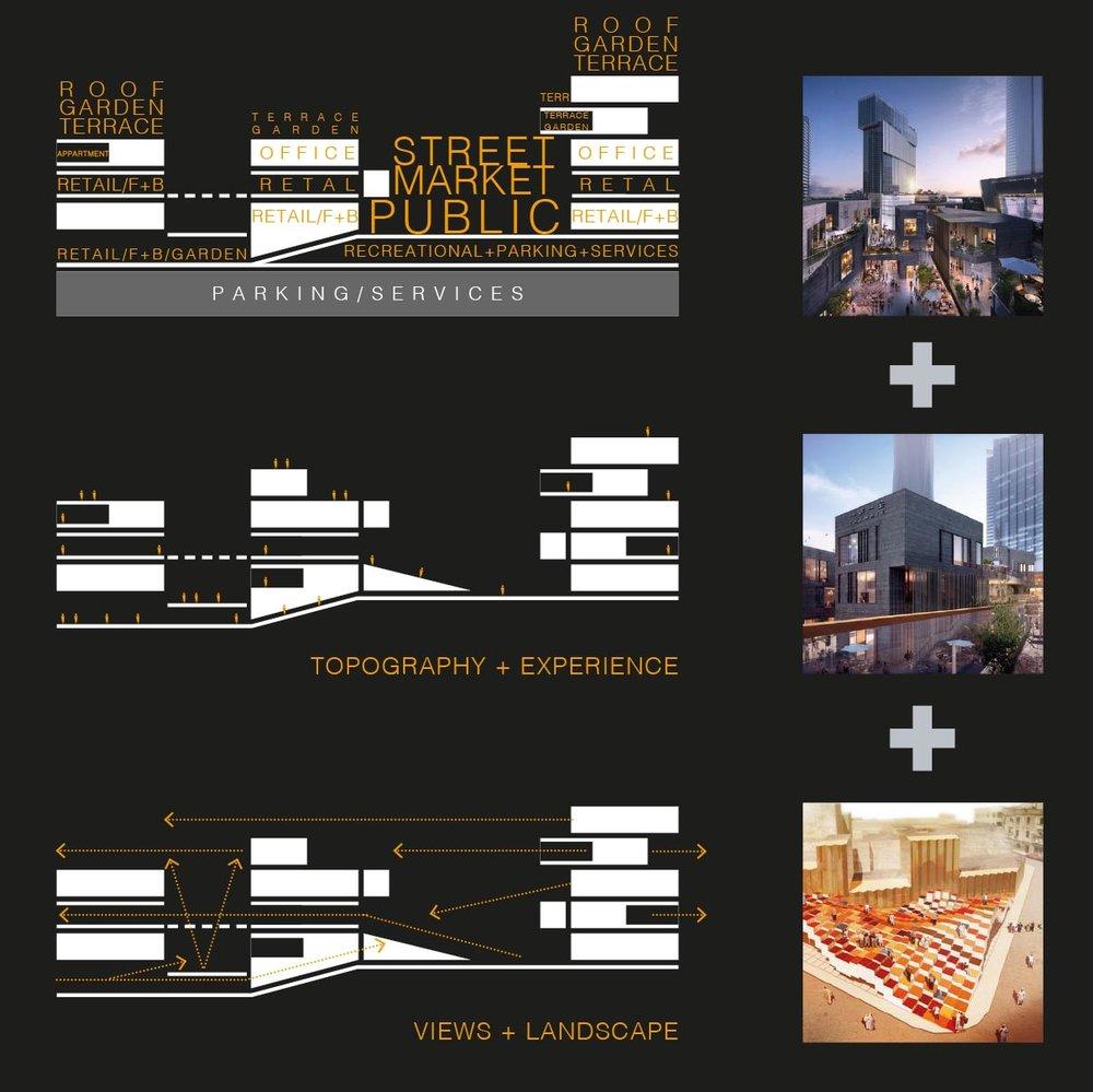 AMD_Pre-Concept Design Layering.jpg
