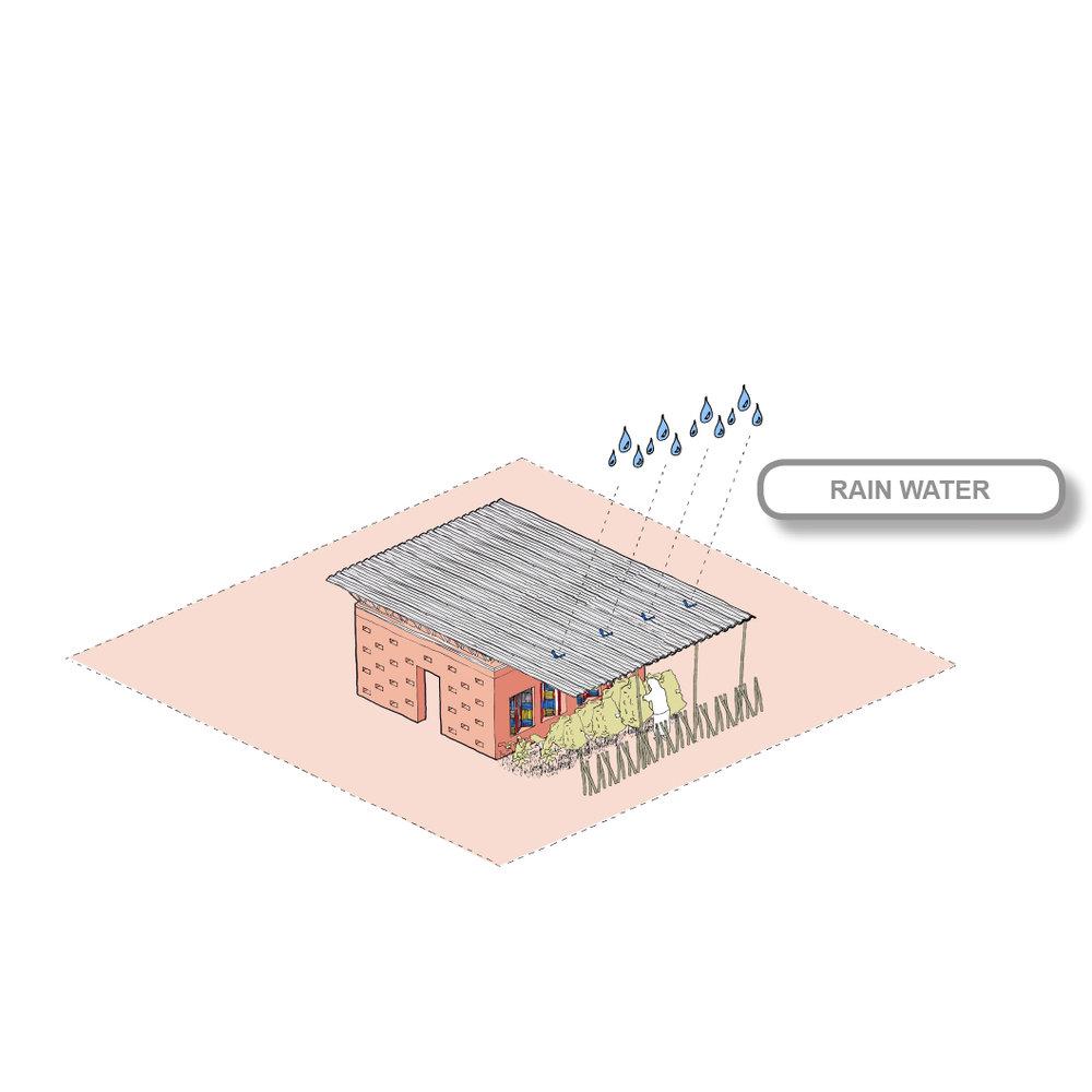 Modular School Formula Rainwater Sketch