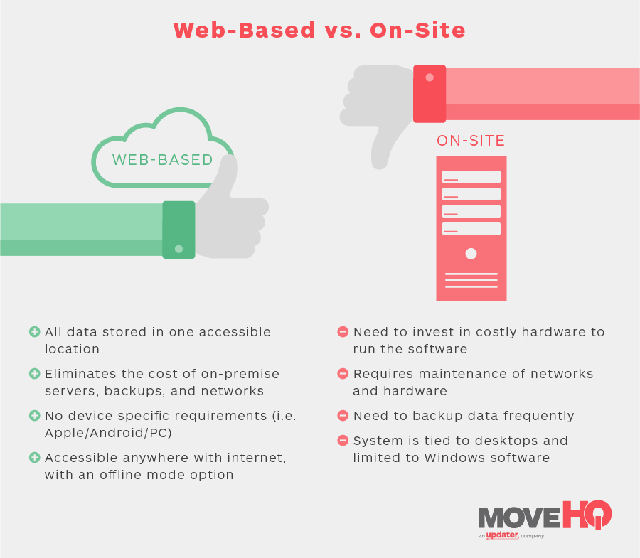 web-based-vs-on-site infographic - move management system