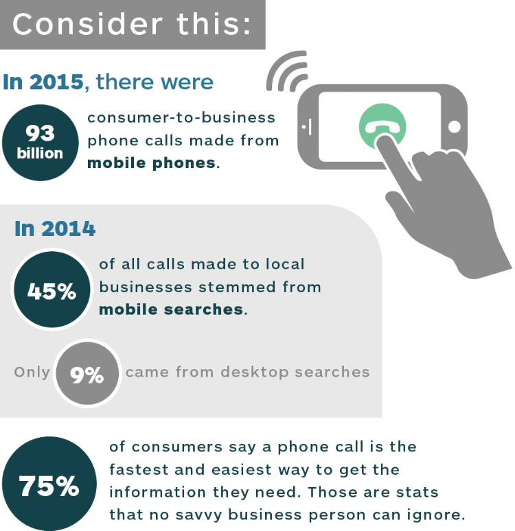 movehq-infographic-mobilestats.png