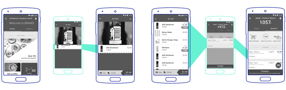 The initial concept used the visual metaphor of a 'receipt' to carry the user over from scanning to checkout and then to the receipt archive once the transaction was completed. Due to technical limitations in customizability, the concept was abandoned for a more standard Material Design approach.