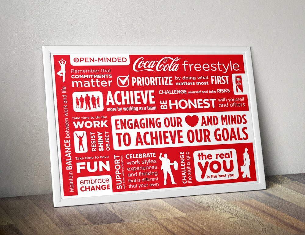 Coca-Cola Poster.jpg