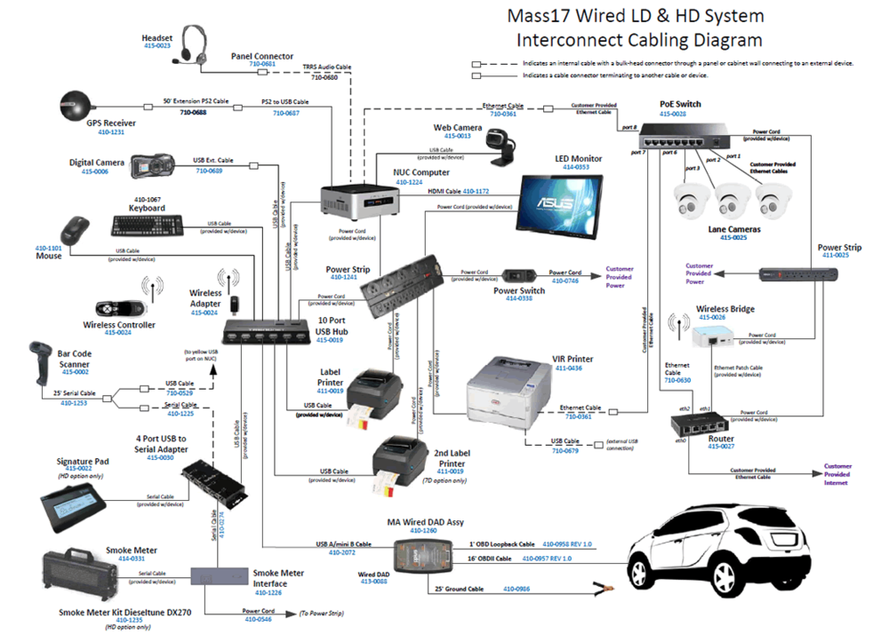 Mass17_Wired-Cabling-Diagram.png