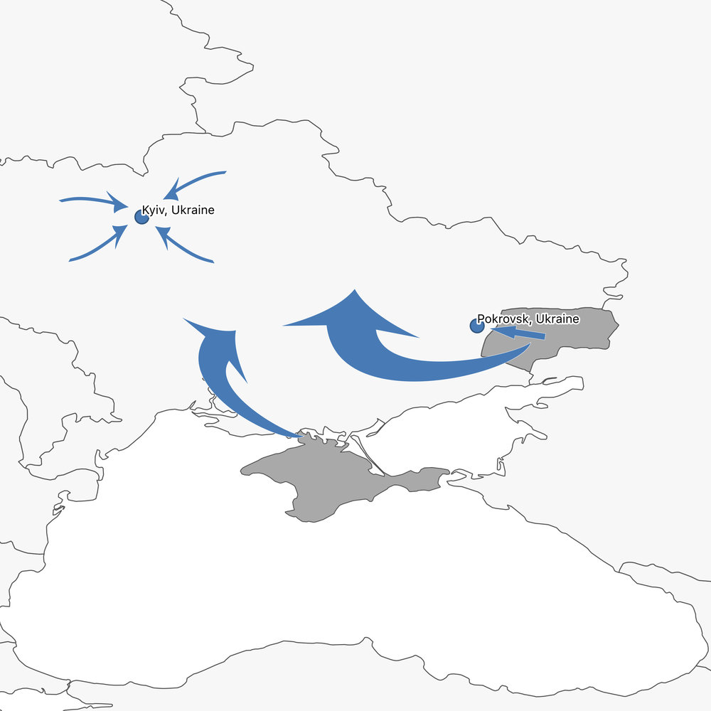 Large arrows represent primary migration of IDPs from conflict areas; thinner arrows represent secondary migrations where IDPs join other migrants seeking work and educational opportunities in Kyiv.
