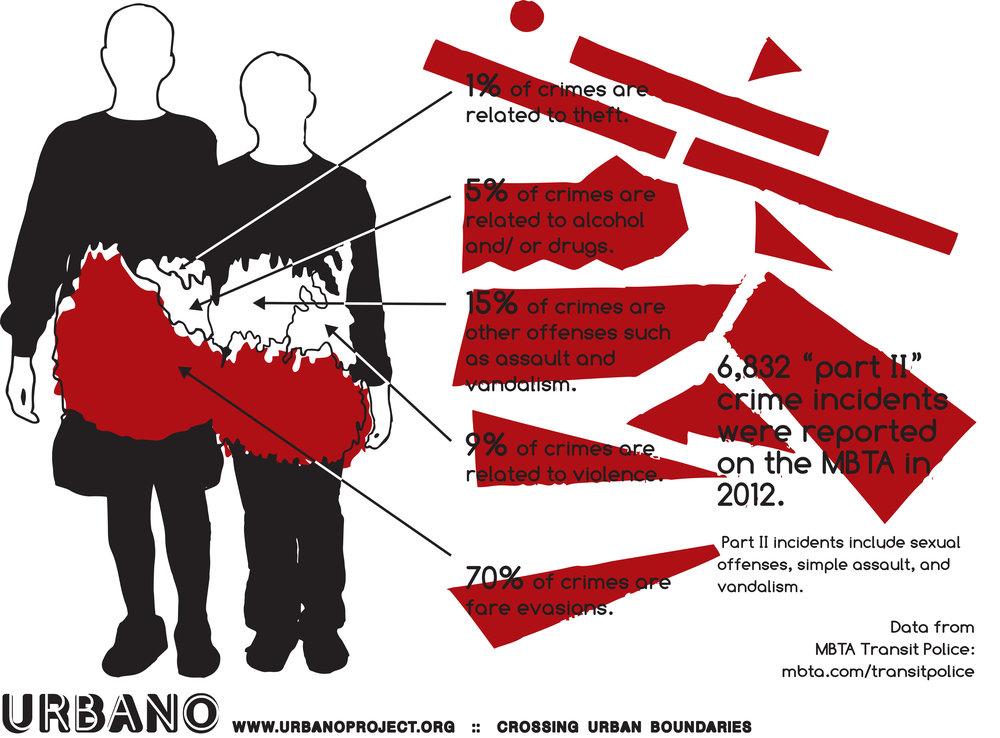 43_Poster - Whistles.jpg