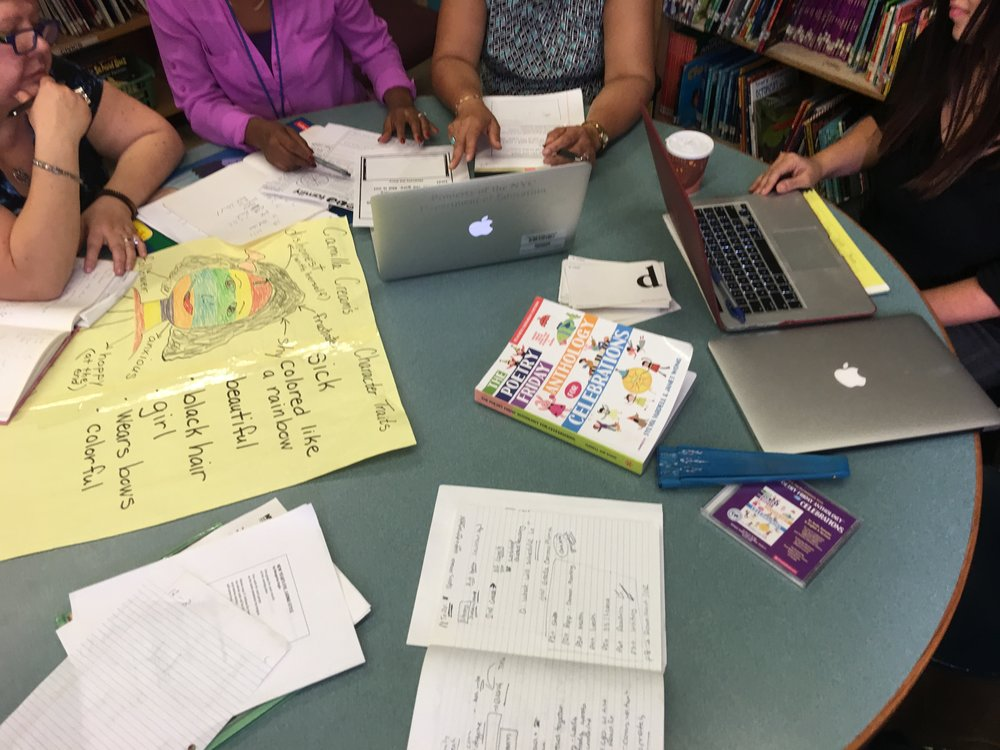 Grades K-2 Shared Reading Planning