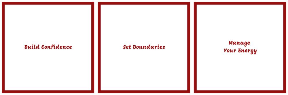 Confidence boundaries Energy