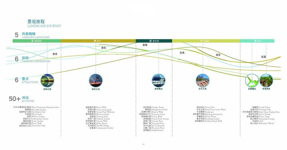YANTAI__Presentation_s_Page_10.jpg