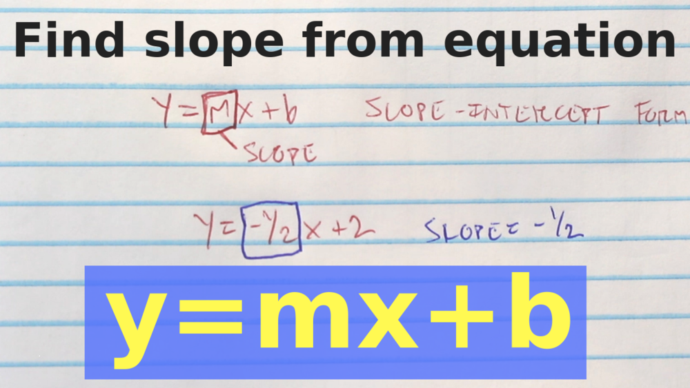 How to Find Slope from an Equation