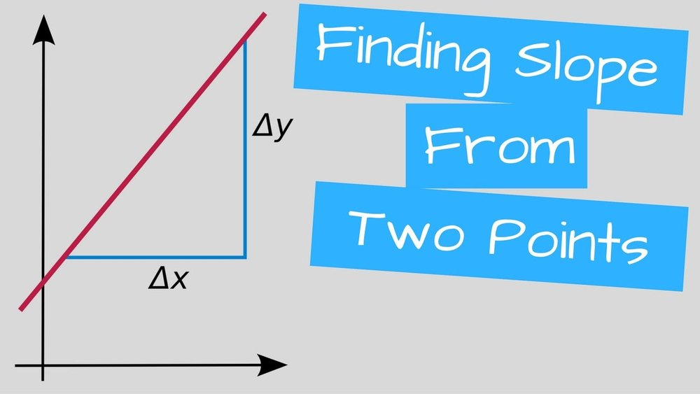 How to Find Slope from Two Points