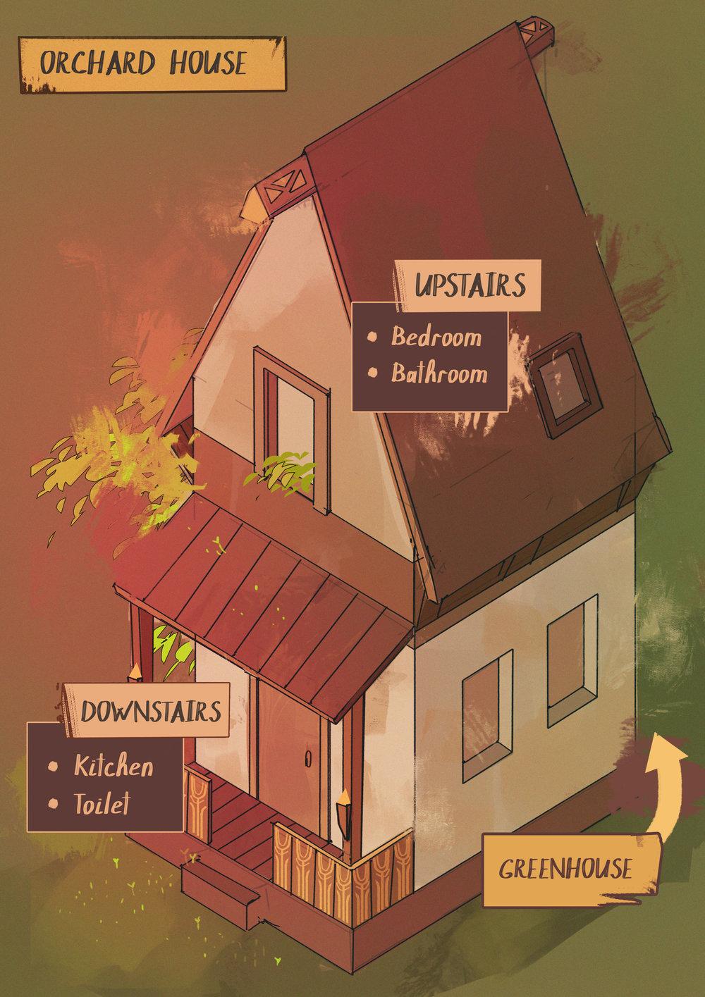 House_Outer.jpg