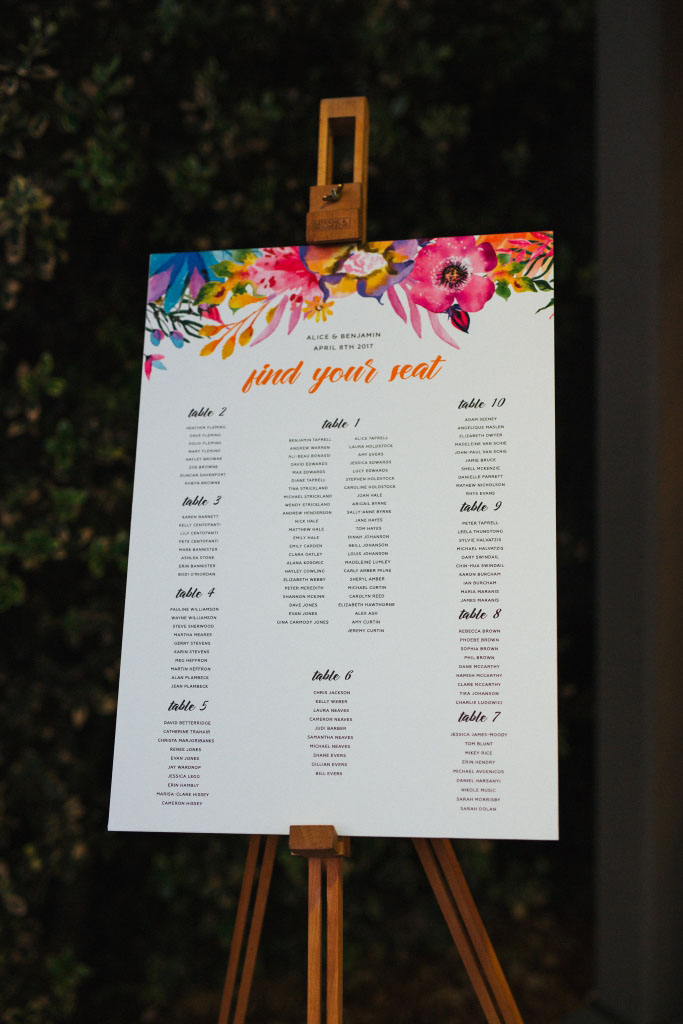 Blooms Floral Spring Wedding Seating Chart on an easel
