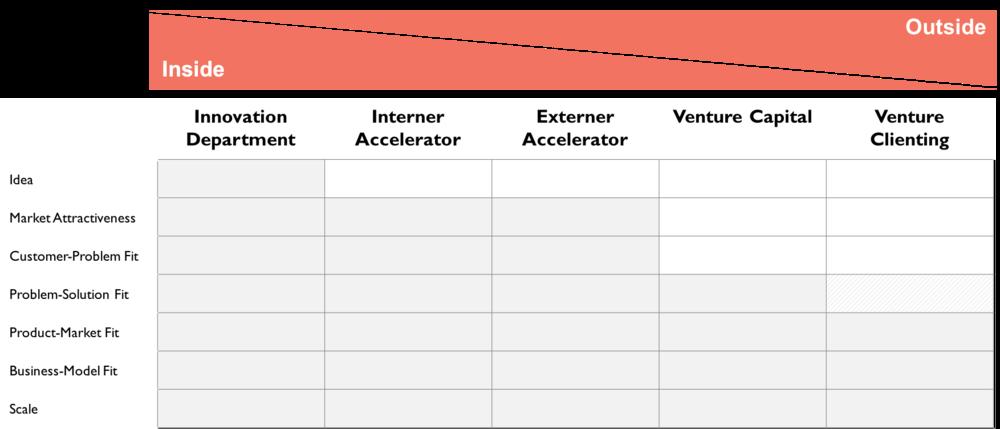 Venturing Alternatives_Pyramid.png.png