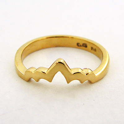 Fitted Wedding Band