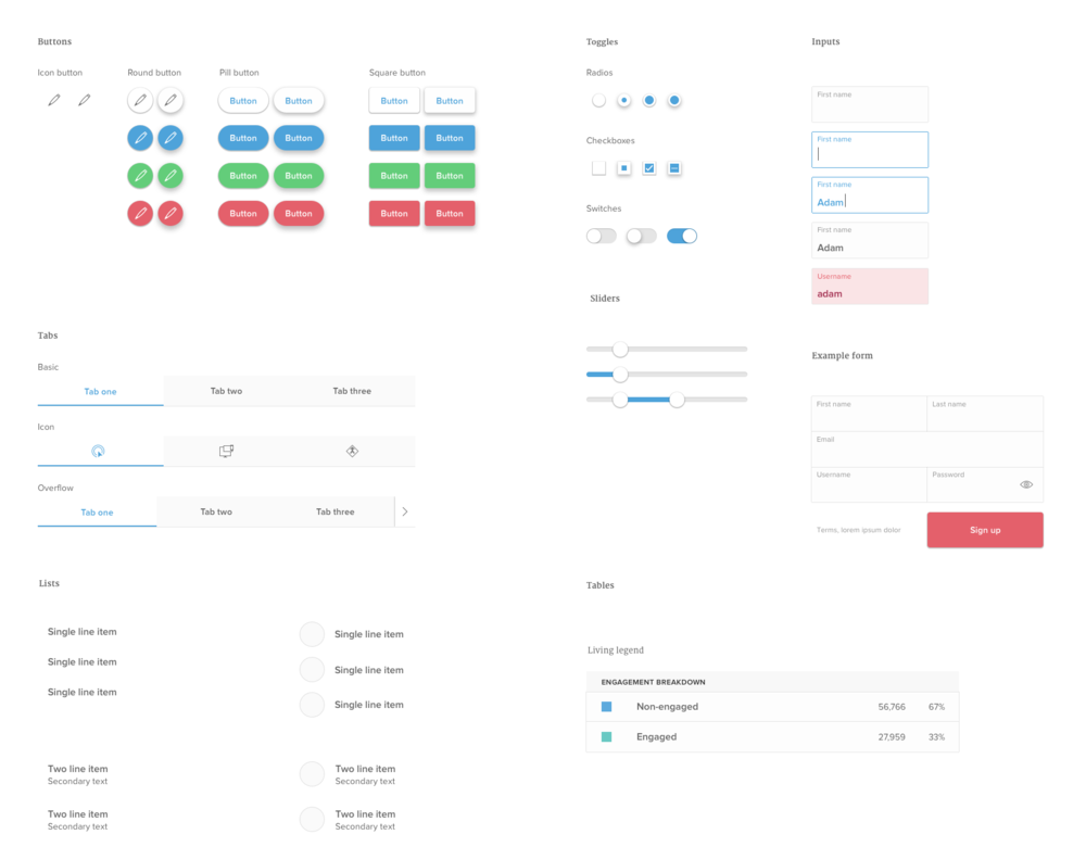 Screenshot of the Chartbeat styleguide Sketch file when I joined